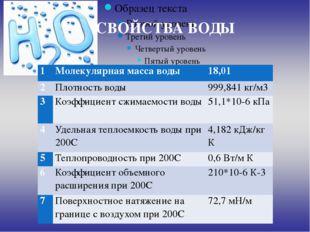 СВОЙСТВА ВОДЫ 1 Молекулярная масса воды 18,01 2 Плотность воды 999,841 кг/м3