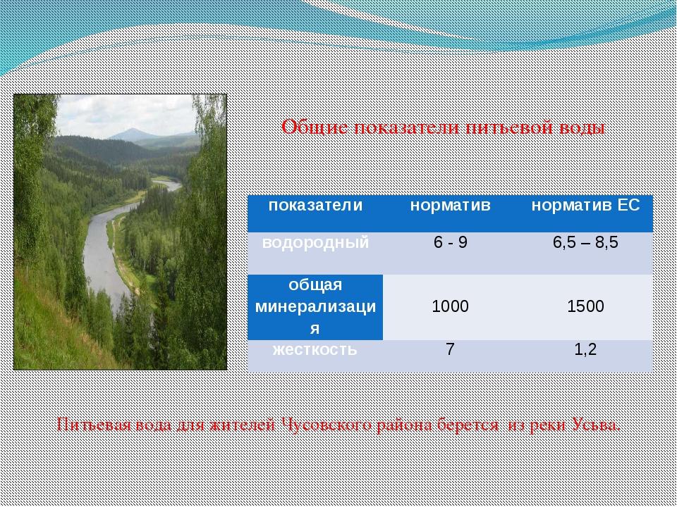 Общие показатели питьевой воды Питьевая вода для жителей Чусовского района бе...