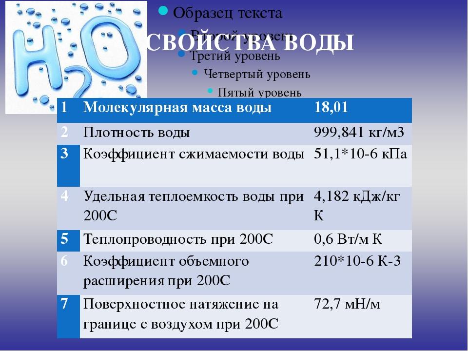 СВОЙСТВА ВОДЫ 1 Молекулярная масса воды 18,01 2 Плотность воды 999,841 кг/м3...