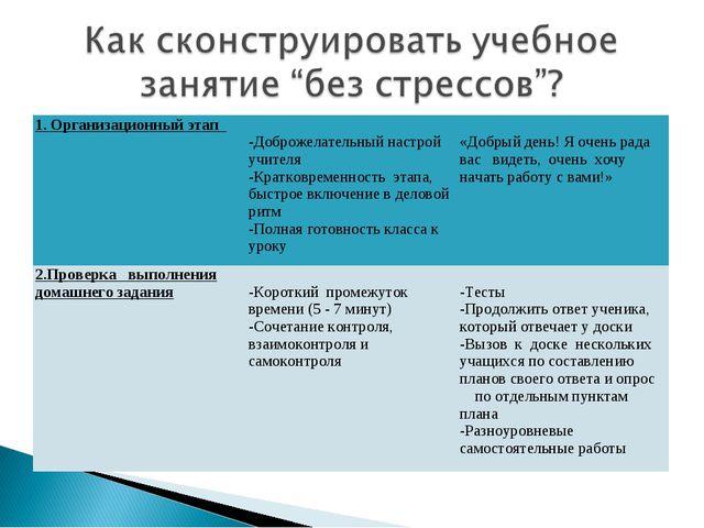 1. Организационный этап  Доброжелательный настрой учителя Кратковременность...
