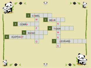 1 2 3 4 5 6 7 CAMEL BEAR COBRA TIGER RHINO ELEPHANT LEOPARD M Z G N M A S