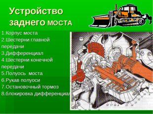 Устройство заднего МОСТА 1.Корпус моста 2.Шестерни главной передачи 3.Диффере