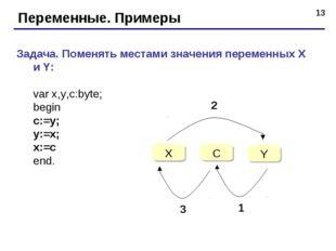 * Переменные. Примеры Задача. Поменять местами значения переменных X и Y: