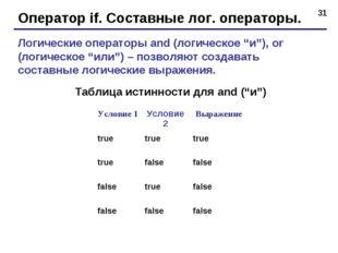 * Оператор if. Составные лог. операторы. Логические операторы and (логическое