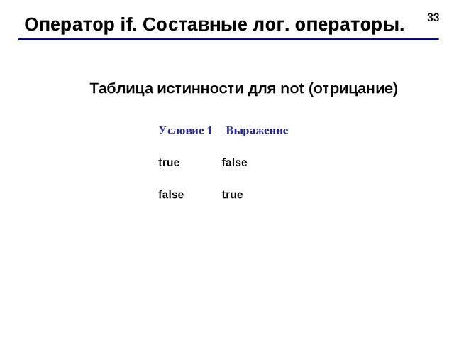 * Оператор if. Составные лог. операторы. Таблица истинности для not (отрицани...