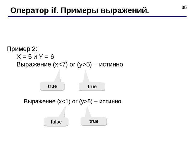 * Оператор if. Примеры выражений. Пример 2: X = 5 и Y = 6 Выражение (x5) – ис...