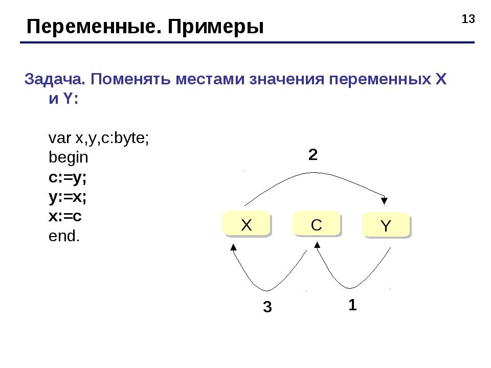 * Переменные. Примеры Задача. Поменять местами значения переменных X и Y:...