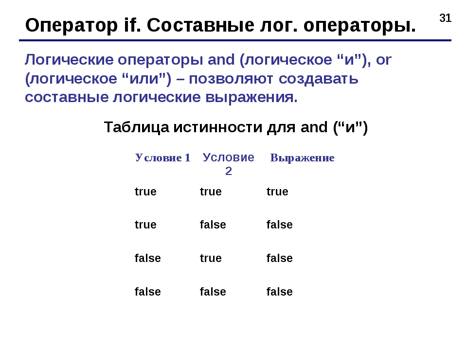 * Оператор if. Составные лог. операторы. Логические операторы and (логическое...