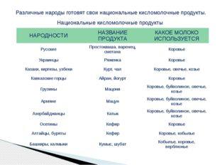 Национальные кисломолочные продукты Различные народы готовят свои национальны