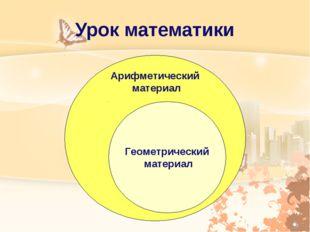 Урок математики Арифметический материал Геометрический материал