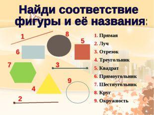 1. Прямая 2. Луч 3. Отрезок 4. Треугольник 5. Квадрат 6. Прямоугольник 7. Шес