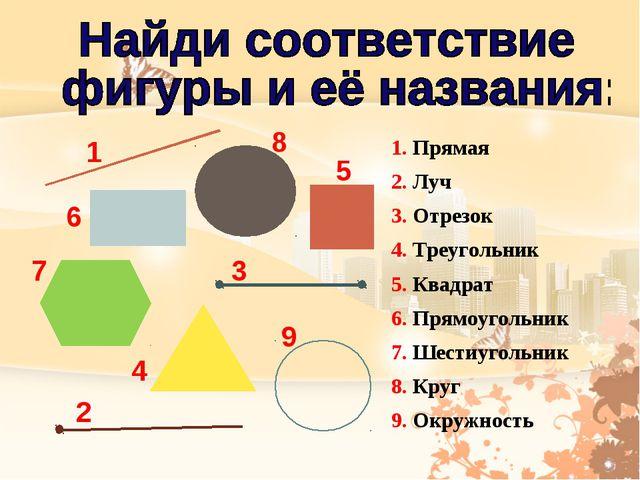 1. Прямая 2. Луч 3. Отрезок 4. Треугольник 5. Квадрат 6. Прямоугольник 7. Шес...