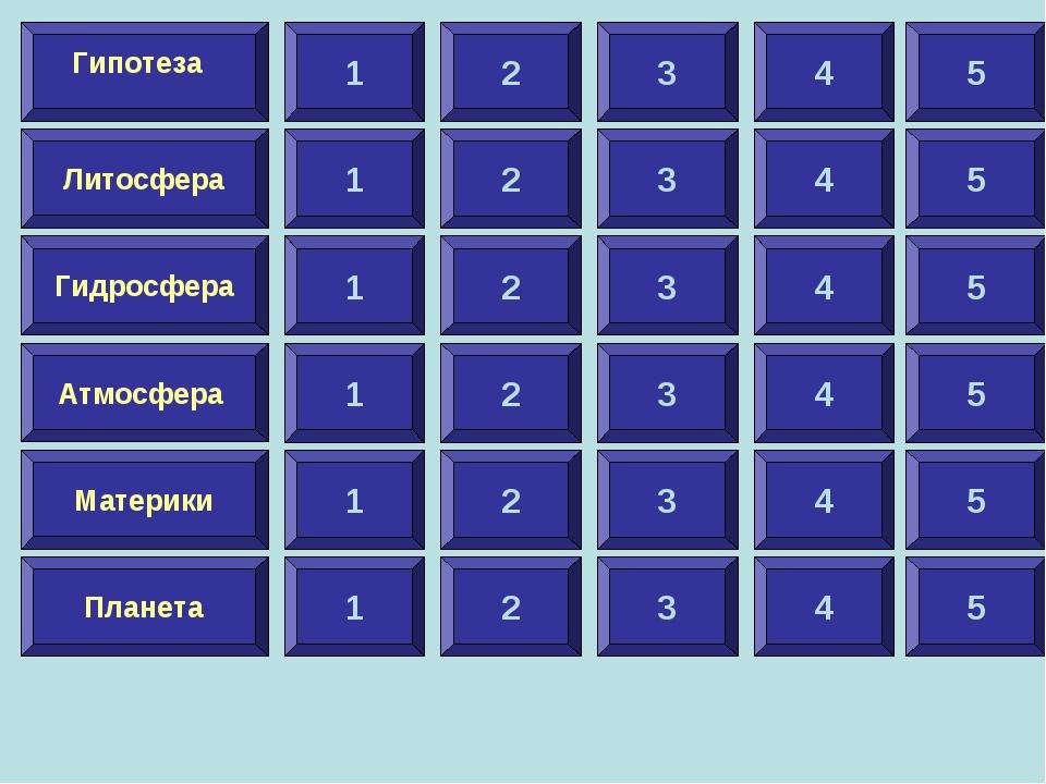 1 Литосфера Гидросфера Атмосфера Материки Планета Гипотеза 2 3 4 5 1 2 3 4 5...