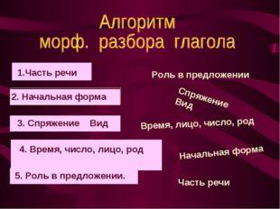 1. Часть речи. 2. Начальная форма. 3. Спряжение Вид. 4. Время, лицо, число р