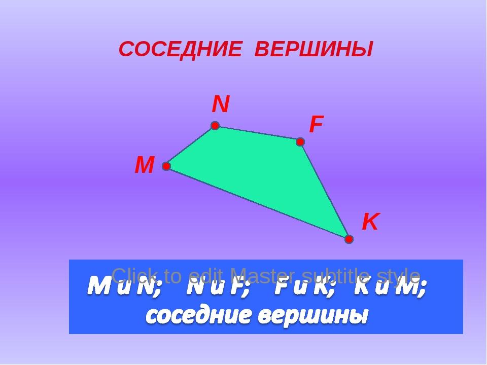 M N F K СОСЕДНИЕ ВЕРШИНЫ