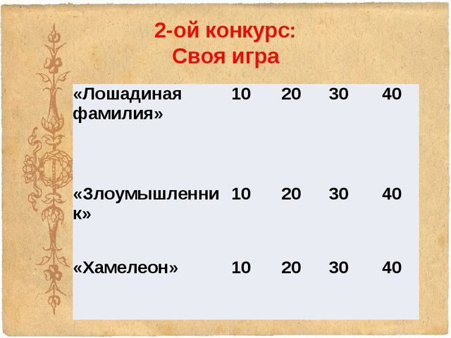 2-ой конкурс: Своя игра «Лошадиная фамилия» 10 20 30 40 «Злоумышленник» 10 20...