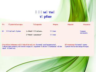 Құқықтық тәрбие Р\с Тәрбие бағыттары Тақырыбы Форма Мерзімі Жауапты 10