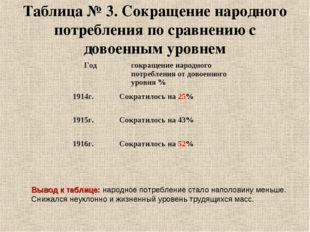 Таблица № 3. Сокращение народного потребления по сравнению с довоенным уровне