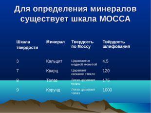 Для определения минералов существует шкала МОССА Шкала твердости Минерал Тв
