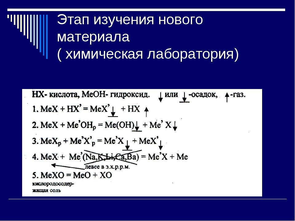 Этап изучения нового материала ( химическая лаборатория)