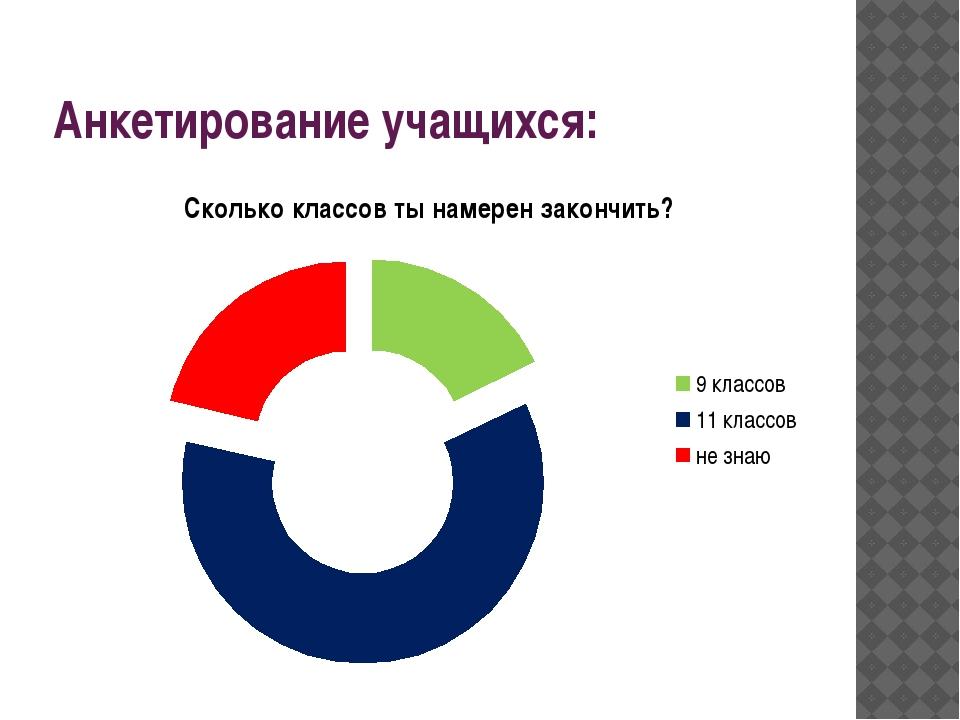 Анкетирование учащихся: