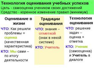 * Традиции оценивания ЧТО: знания – отметкой (знак в некой системе) КТО: Учит