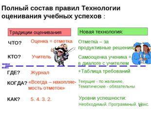 * ЧТО? КТО? Оценка = отметка Учитель Традиции оценивания Новая технология: От