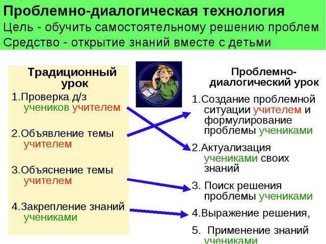 * Традиционный урок 1.Проверка д/з учеников учителем 2.Объявление темы учител...
