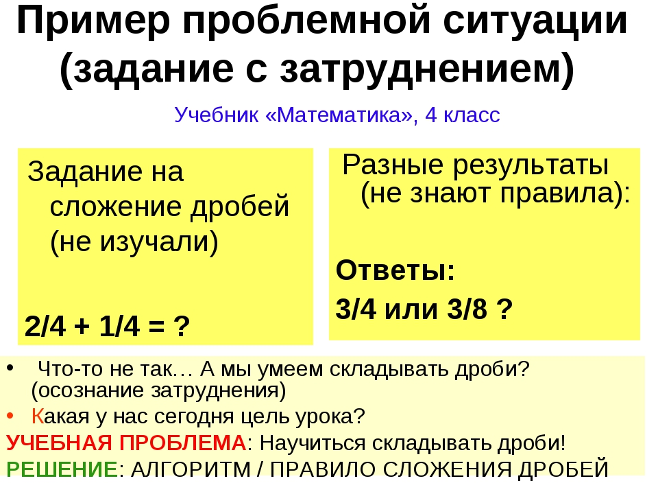 * Пример проблемной ситуации (задание с затруднением) Задание на сложение дро...