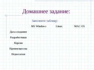 Домашнее задание: Заполните таблицу: MS WindowsLinuxMAC OS Дата создания