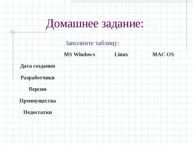 Домашнее задание: Заполните таблицу: MS WindowsLinuxMAC OS Дата создания...