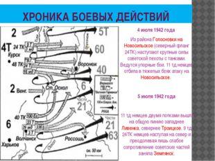 ХРОНИКА БОЕВЫХ ДЕЙСТВИЙ 4 июля 1942 года Из района Голосновки на Новосильское