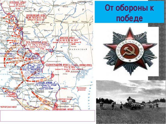 От обороны к победе Оборонительная операция проведённая на территории нашего...