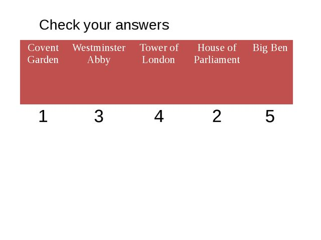 Check your answers Covent Garden Westminster Abby Tower of London House of Pa...