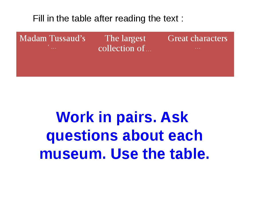 Fill in the table after reading the text : Work in pairs. Ask questions about...