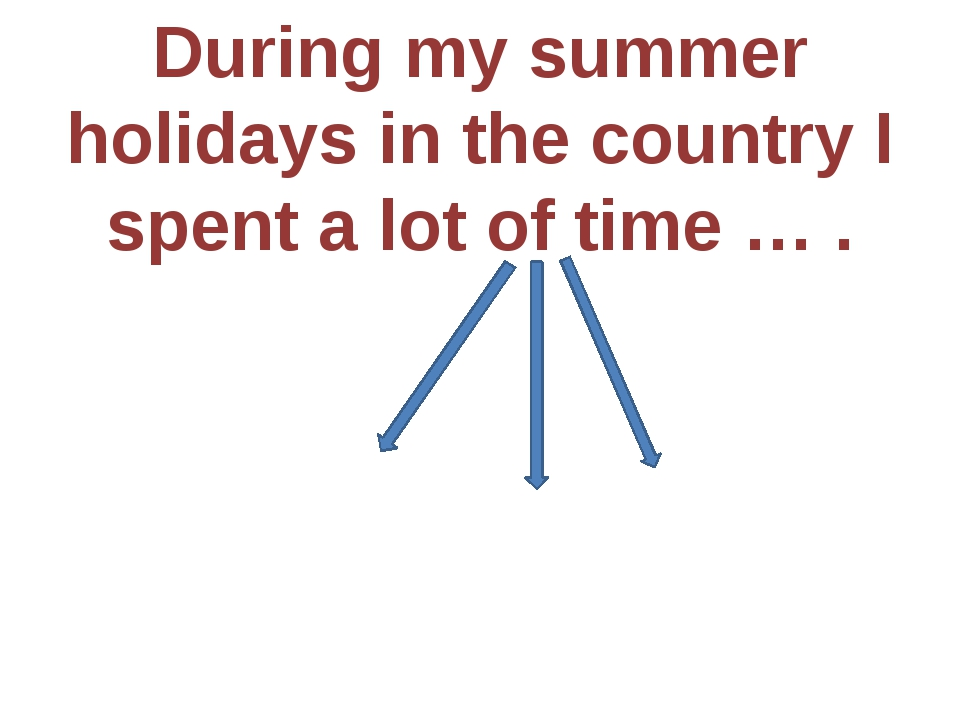 During my summer holidays in the country I spent a lot of time … .