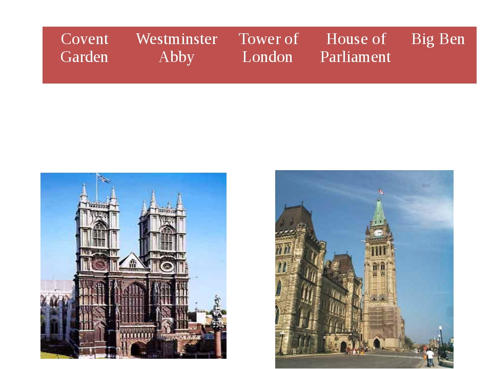 Covent Garden Westminster Abby Tower of London House of Parliament Big Ben