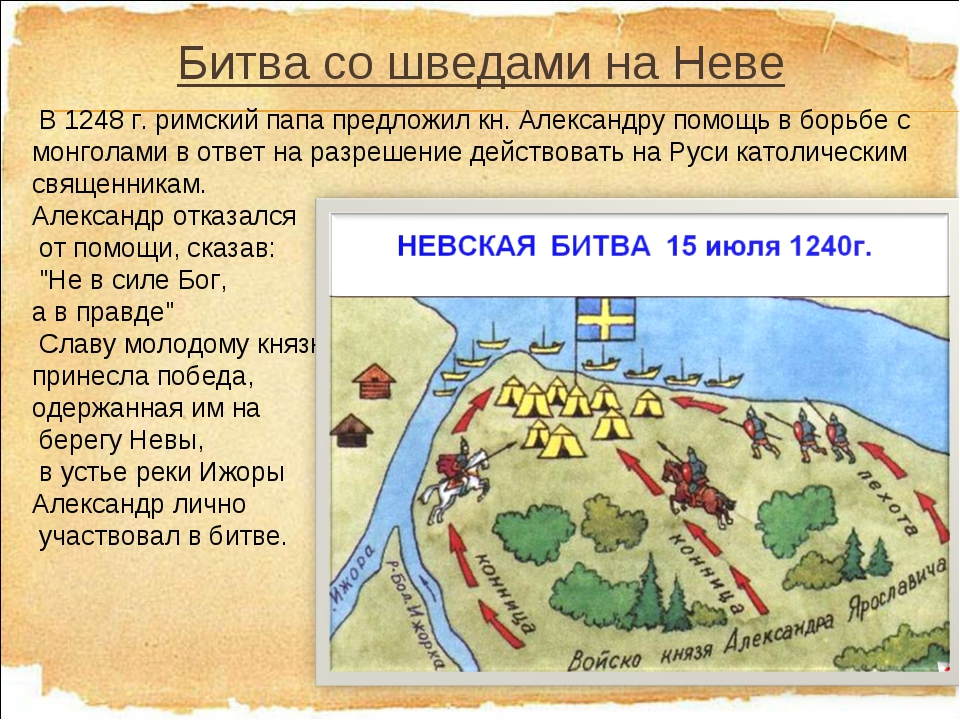 Битва со шведами на Неве В 1248 г. римский папа предложил кн. Александру пом...