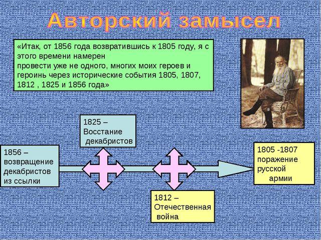 1856 – возвращение декабристов из ссылки 1825 – Восстание декабристов 1812 –...