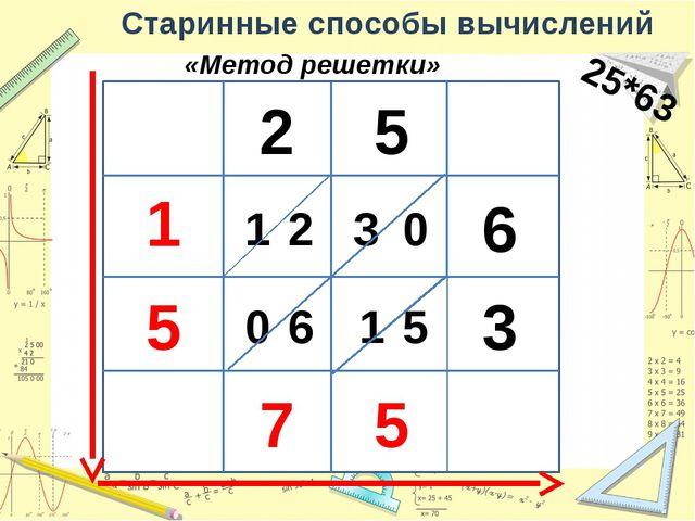 Старинные способы вычислений Пирамида 351*248 3 5 1 2 4 8 062008 3 5 1 3 5 1...