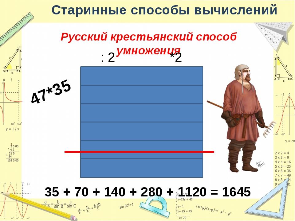 Старинные способы вычислений «Метод решетки» 25*63 2 5 6 3 1 1 5 7 5 6 1 5 0...