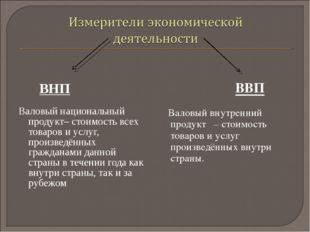 ВНП Валовый национальный продукт– стоимость всех товаров и услуг, произведён