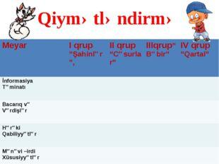 """Qiymətləndirmə Meyar I qrup """"Şahinlər"""", II qrup """"Cəsurlar"""" IIIqrup""""Bəbir"""" IV"""