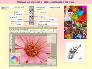 Построение рисунков в графическом редакторе Paint Распылитель Линия Прямоугол