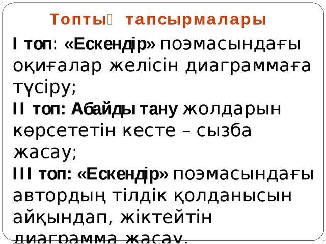 І топ: «Ескендір» поэмасындағы оқиғалар желісін диаграммаға түсіру; ІІ топ: А...