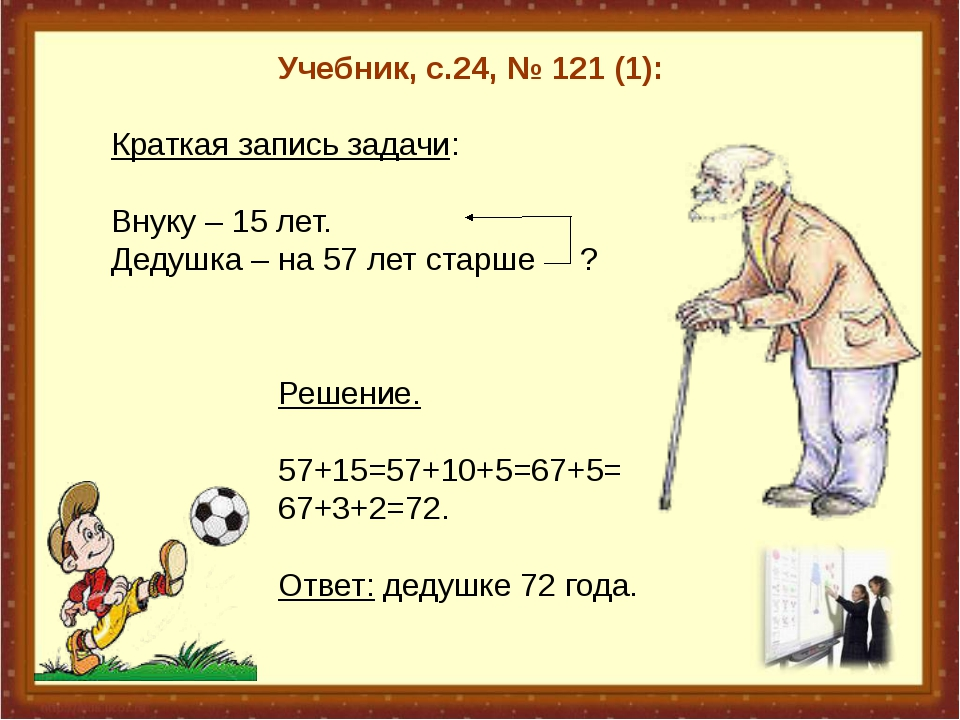 Учебник, с.24, № 121 (1): Краткая запись задачи:  Внуку – 15 лет. Дедушка –...
