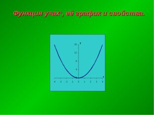 Функция y=ах2, её график и свойства.