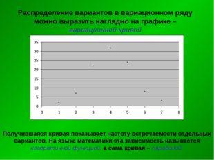 Распределение вариантов в вариационном ряду можно выразить наглядно на график