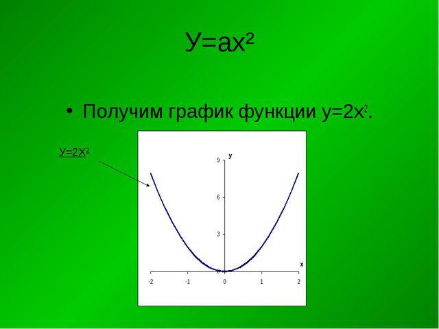 У=ах² Получим график функции у=2х2. У=2Х2