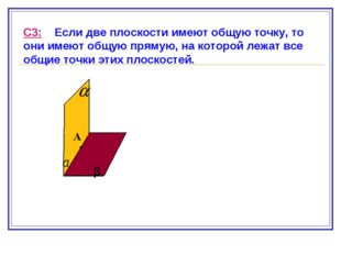 С3: Если две плоскости имеют общую точку, то они имеют общую прямую, на котор